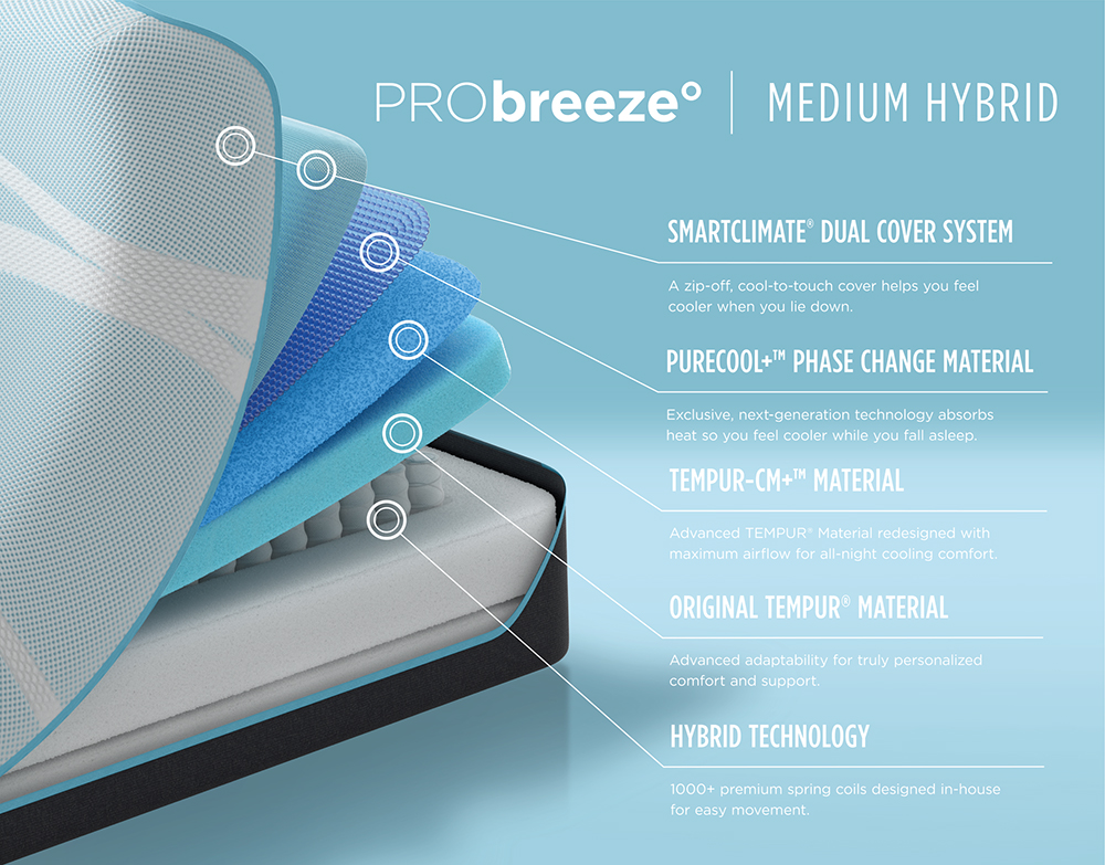 PRObreeze Medium Hybrid