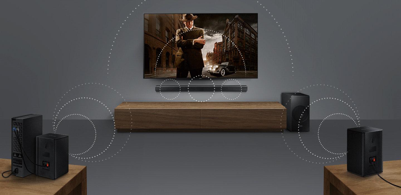 Samsung Hw N650 Za Panoramic Soundbar Electronic Express